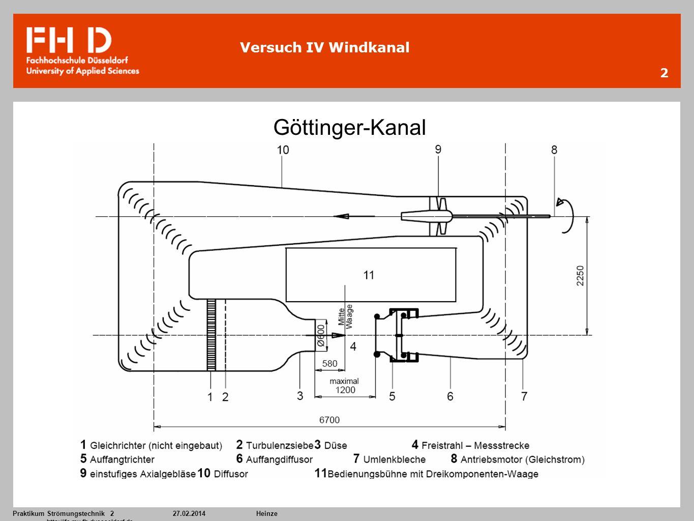 Praktikum Strömungstechnik 227.02.2014Heinze http://ifs.mv.fh-duesseldorf.de 2 Versuch IV Windkanal Göttinger-Kanal