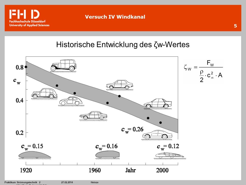 Praktikum Strömungstechnik 227.02.2014Heinze http://ifs.mv.fh-duesseldorf.de 5 Versuch IV Windkanal Historische Entwicklung des ζw-Wertes