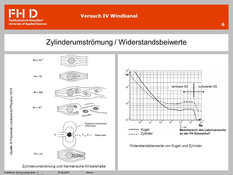 Praktikum Strömungstechnik 227.02.2014Heinze http://ifs.mv.fh-duesseldorf.de 6 Versuch IV Windkanal Zylinderumströmung / Widerstandsbeiwerte Widerstan