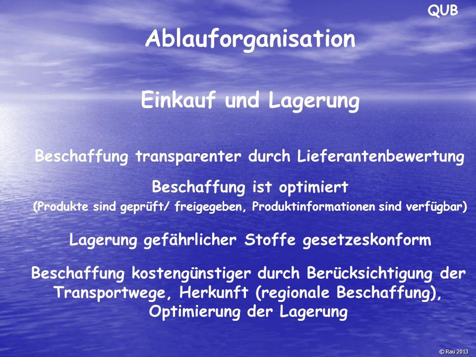 © Rau 2013 Ablauforganisation Einkauf und Lagerung Beschaffung transparenter durch Lieferantenbewertung Lagerung gefährlicher Stoffe gesetzeskonform B