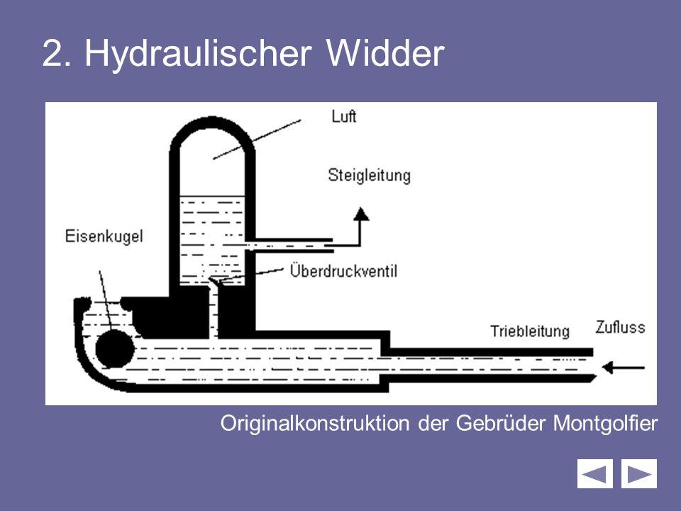 Originalkonstruktion der Gebrüder Montgolfier 2. Hydraulischer Widder