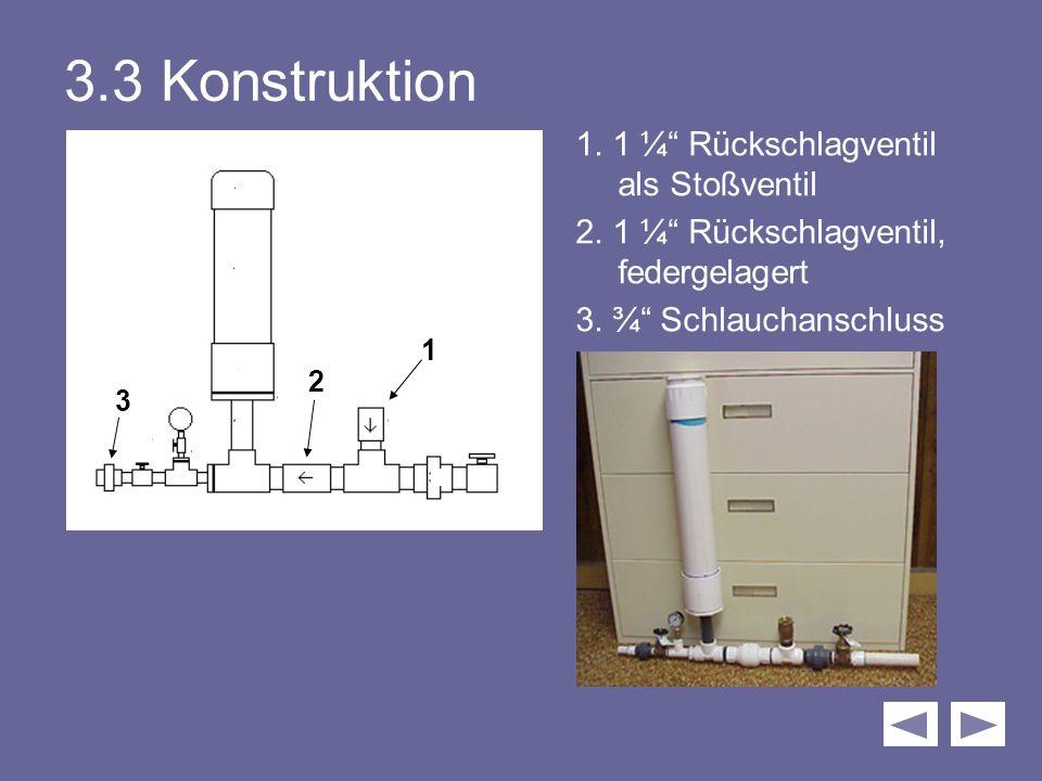 "3.3 Konstruktion 1. 1 ¼"" Rückschlagventil vv vv als Stoßventil 2. 1 ¼"" Rückschlagventil, vv federgelagert 3. ¾"" Schlauchanschluss 1 2 3"