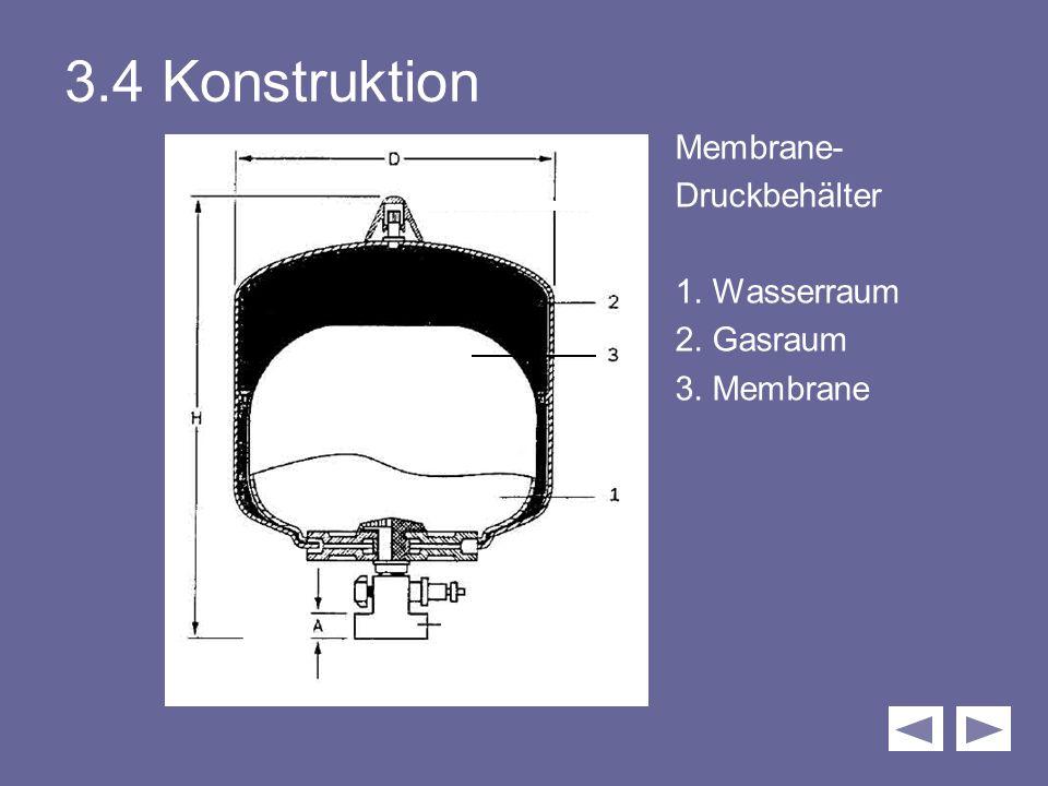 1.1 ¼ Rückschlagventil als Stoßventil 2. 1 ¼ Rückschlagventil, federgelagert 3.