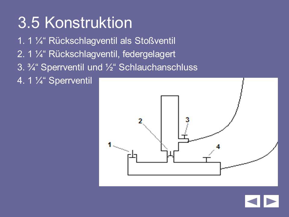 "1. 1 ¼"" Rückschlagventil als Stoßventil 2. 1 ¼"" Rückschlagventil, federgelagert 3. ¾"" Sperrventil und ½"" Schlauchanschluss 4. 1 ¼"" Sperrventil 3.5 Kon"