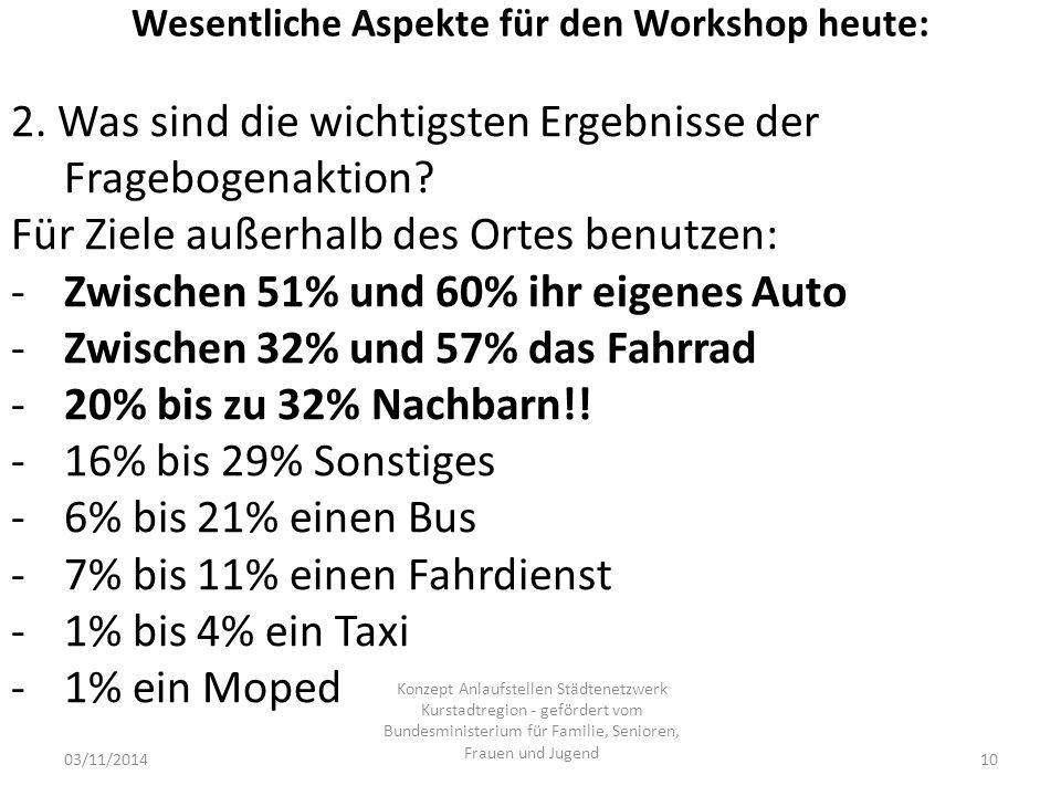 Wesentliche Aspekte für den Workshop heute: 03/11/2014 Konzept Anlaufstellen Städtenetzwerk Kurstadtregion - gefördert vom Bundesministerium für Familie, Senioren, Frauen und Jugend 10 2.