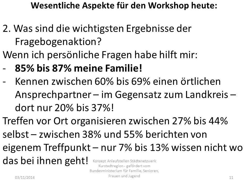 Wesentliche Aspekte für den Workshop heute: 03/11/2014 Konzept Anlaufstellen Städtenetzwerk Kurstadtregion - gefördert vom Bundesministerium für Familie, Senioren, Frauen und Jugend 11 2.