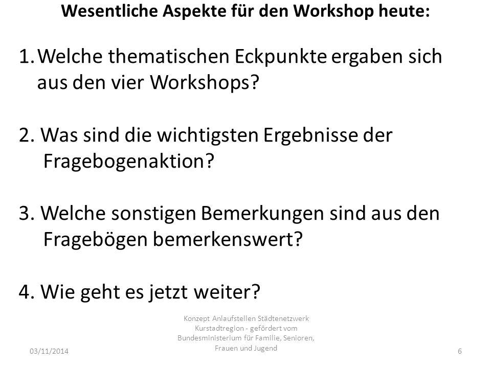 Wesentliche Aspekte für den Workshop heute: 03/11/2014 Konzept Anlaufstellen Städtenetzwerk Kurstadtregion - gefördert vom Bundesministerium für Familie, Senioren, Frauen und Jugend 6 1.Welche thematischen Eckpunkte ergaben sich aus den vier Workshops.