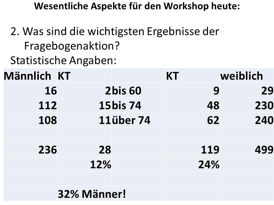 Wesentliche Aspekte für den Workshop heute: 03/11/2014 Konzept Anlaufstellen Städtenetzwerk Kurstadtregion - gefördert vom Bundesministerium für Familie, Senioren, Frauen und Jugend 8 2.