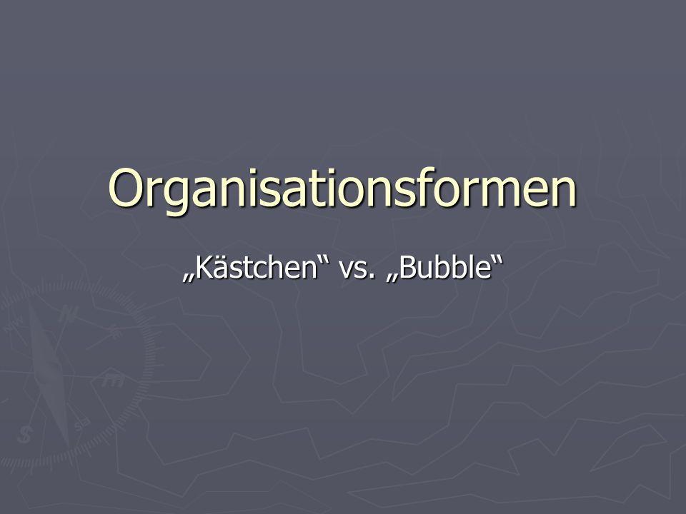 "Organisationsformen ""Kästchen"" vs. ""Bubble"""