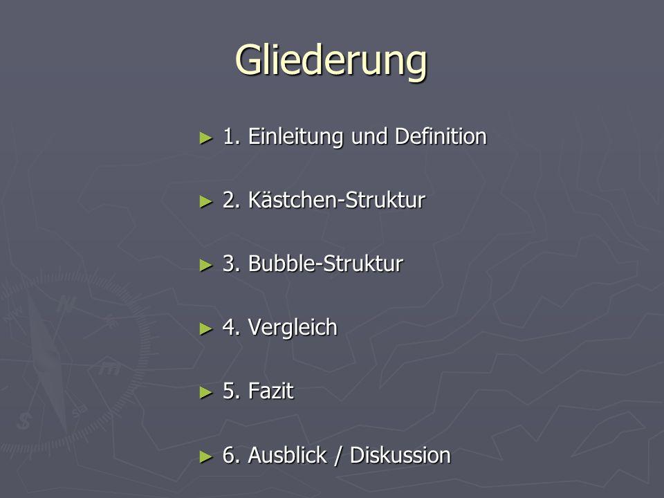 Gliederung ► 1. Einleitung und Definition ► 2. Kästchen-Struktur ► 3. Bubble-Struktur ► 4. Vergleich ► 5. Fazit ► 6. Ausblick / Diskussion