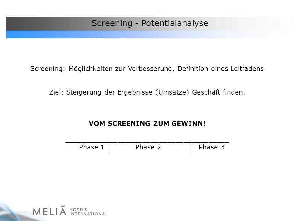 Screening - Potentialanalyse Phase 1 1.