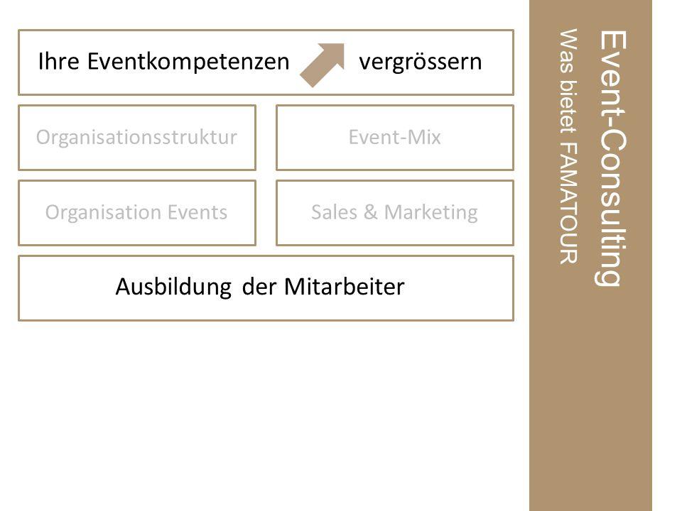 Event-ConsultingWas bietet FAMATOUR Ihre Eventkompetenzen vergrössern OrganisationsstrukturEvent-Mix Ausbildung der Mitarbeiter Organisation EventsSales & Marketing