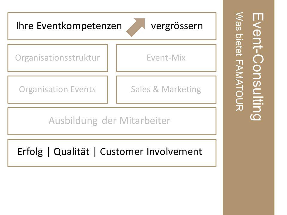 Event-ConsultingWas bietet FAMATOUR Ihre Eventkompetenzen vergrössern OrganisationsstrukturEvent-Mix Ausbildung der Mitarbeiter Erfolg | Qualität | Customer Involvement Organisation EventsSales & Marketing