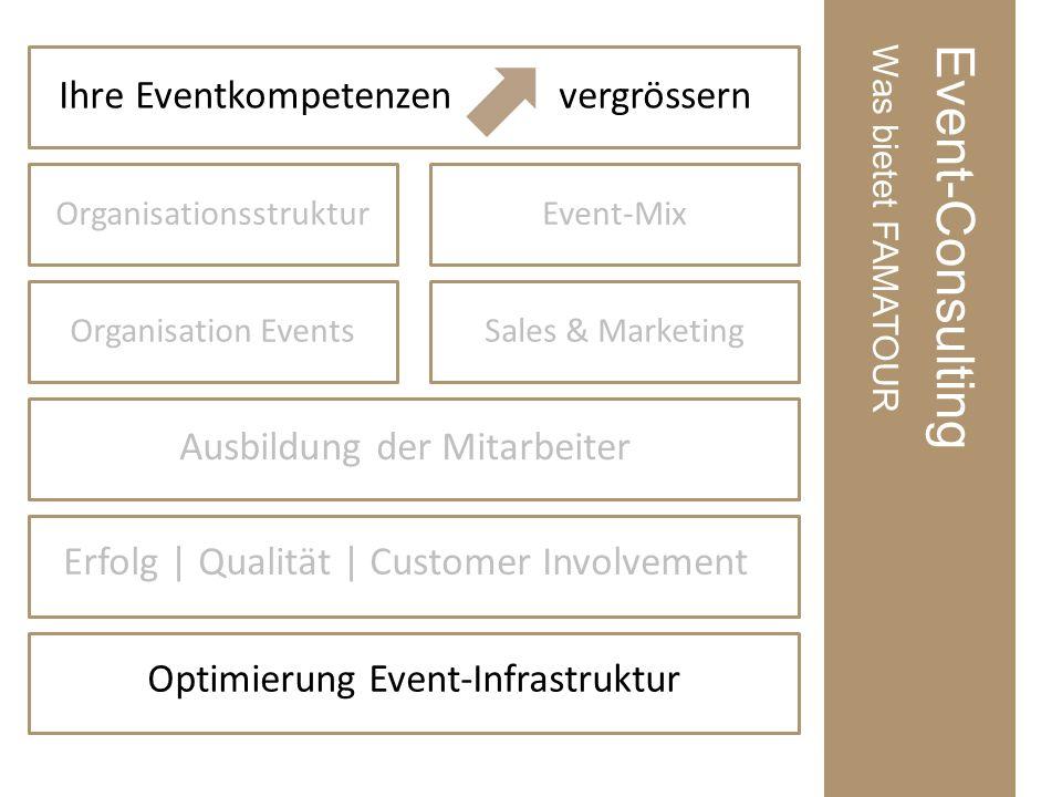 Event-ConsultingWas bietet FAMATOUR Ihre Eventkompetenzen vergrössern OrganisationsstrukturEvent-Mix Ausbildung der Mitarbeiter Erfolg | Qualität | Customer Involvement Organisation EventsSales & Marketing Optimierung Event-Infrastruktur
