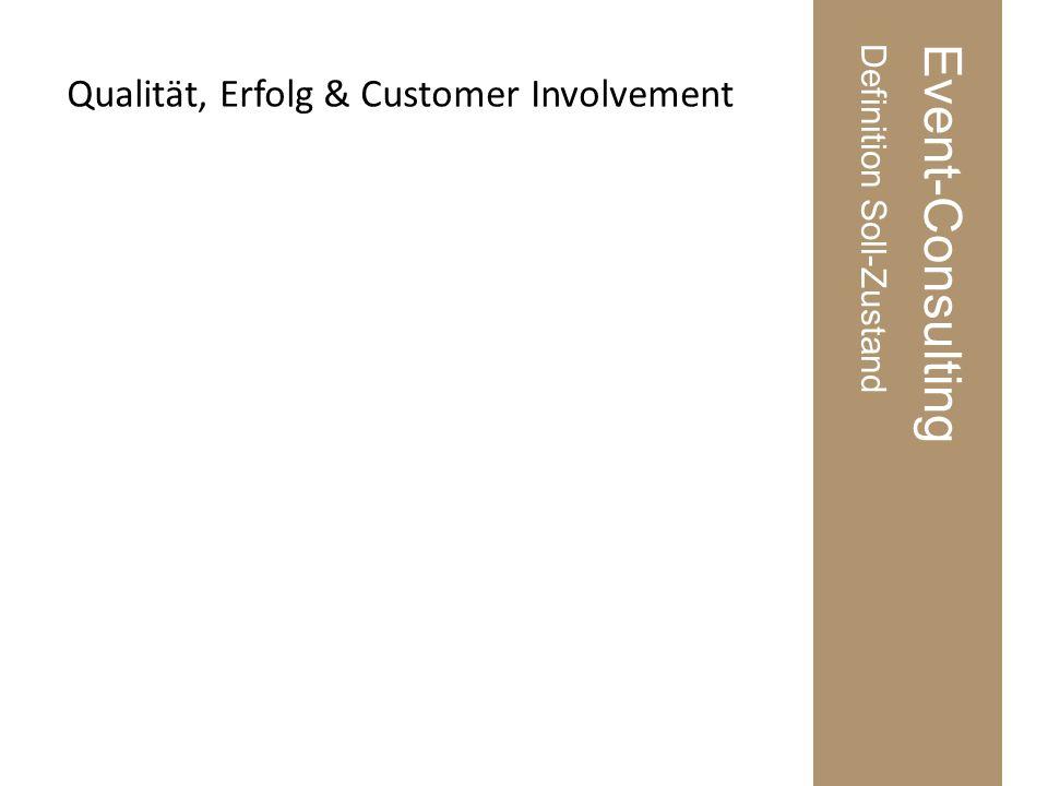 Event-ConsultingDefinition Soll-Zustand Qualität, Erfolg & Customer Involvement