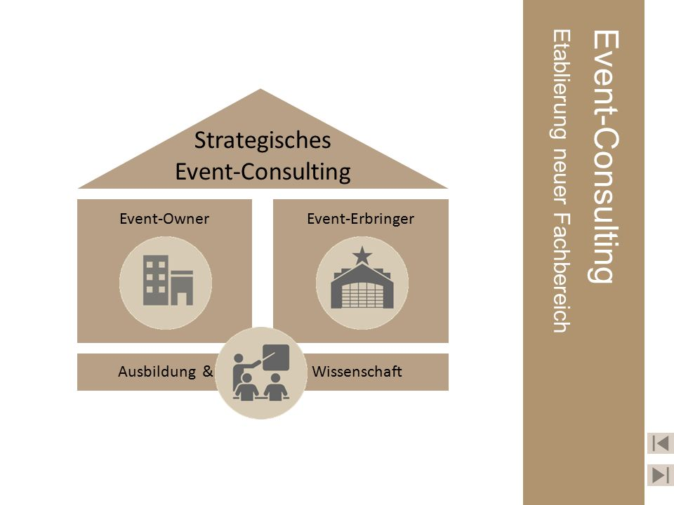Event-ConsultingFür Hotellerie & Tourismus