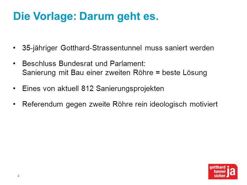 Die Vorlage: Darum geht es. 35-jähriger Gotthard-Strassentunnel muss saniert werden Beschluss Bundesrat und Parlament: Sanierung mit Bau einer zweiten