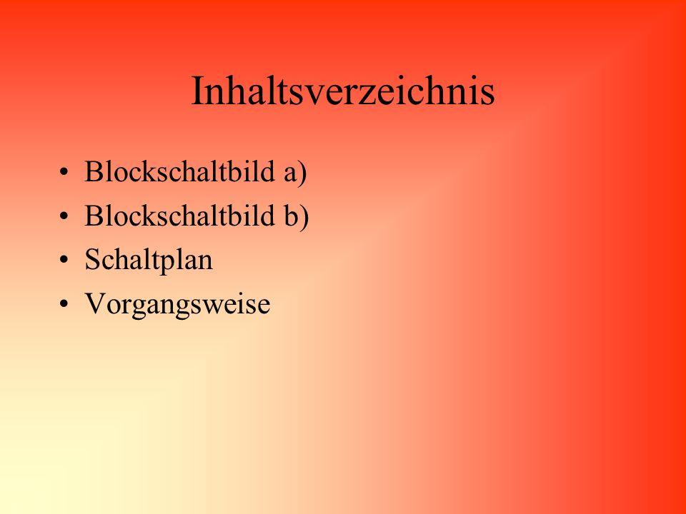 Blockschaltbild a) VD A Va + Vcm