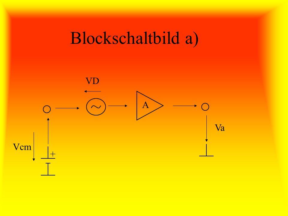 Blockschaltbild b) + - A Ua Uin- Uin+