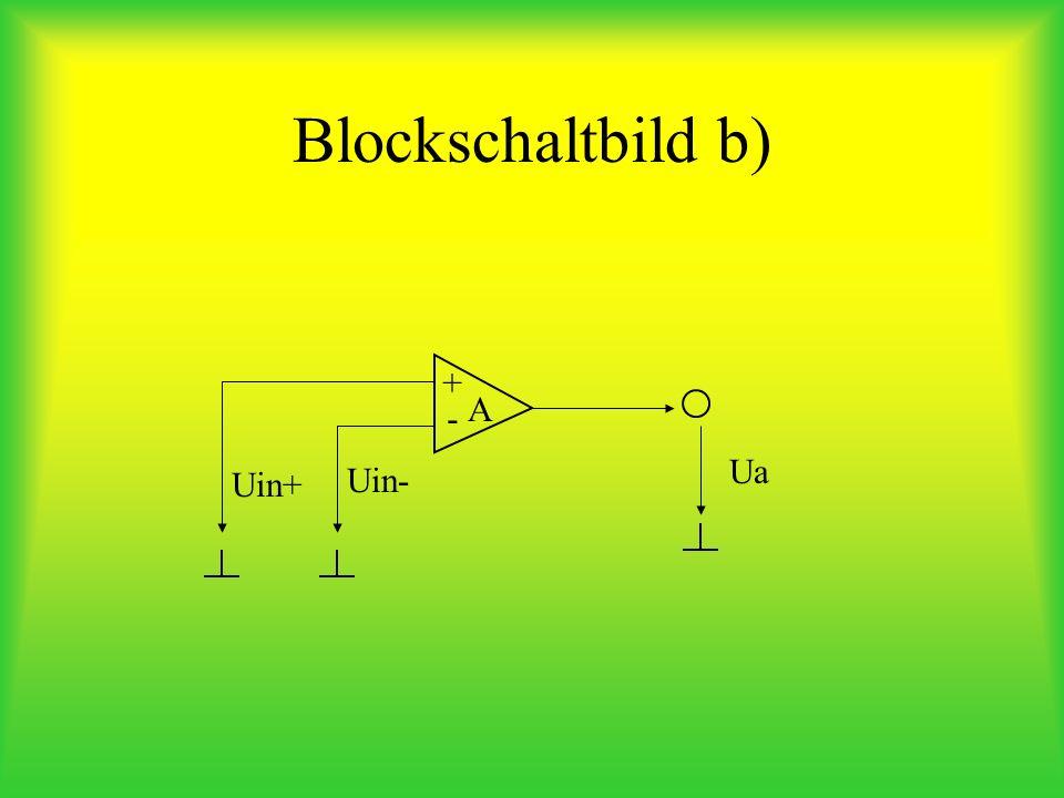 Schaltplan + - + - A1 A2 A3 - + + + - -RF R1R2 V0 R1R2 RG V2=VCM+G1(Vd/2) Vin=VCM-VD/2 V1=VCM-G1(VD/2) Vin+=VCM+Vd/2 GND VCM