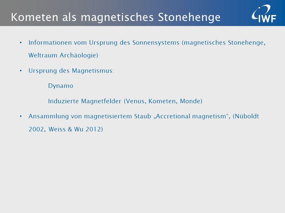 """Informationen vom Ursprung des Sonnensystems (magnetisches Stonehenge, Weltraum Archäologie) Ursprung des Magnetismus: Dynamo Induzierte Magnetfelder (Venus, Kometen, Monde) Ansammlung von magnetisiertem Staub """"Accretional magnetism , (Nüboldt 2002, Weiss & Wu 2012) Kometen als magnetisches Stonehenge"""