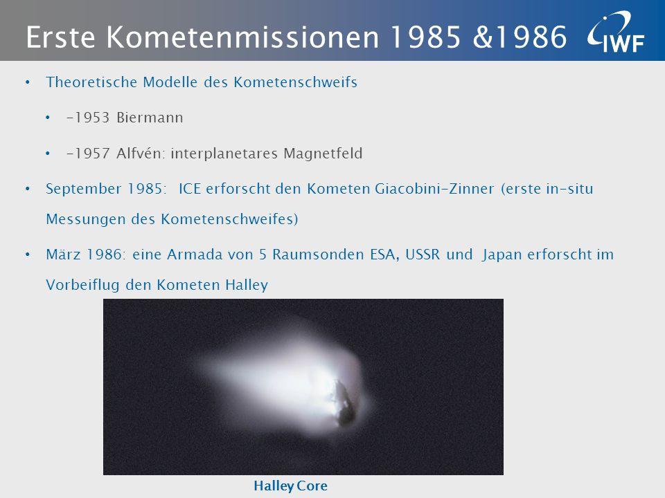Theoretische Modelle des Kometenschweifs -1953 Biermann -1957 Alfvén: interplanetares Magnetfeld September 1985: ICE erforscht den Kometen Giacobini-Zinner (erste in-situ Messungen des Kometenschweifes) März 1986: eine Armada von 5 Raumsonden ESA, USSR und Japan erforscht im Vorbeiflug den Kometen Halley Erste Kometenmissionen 1985 &1986 Halley Core