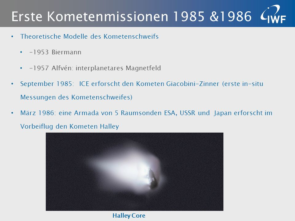 Theoretische Modelle des Kometenschweifs -1953 Biermann -1957 Alfvén: interplanetares Magnetfeld September 1985: ICE erforscht den Kometen Giacobini-Z