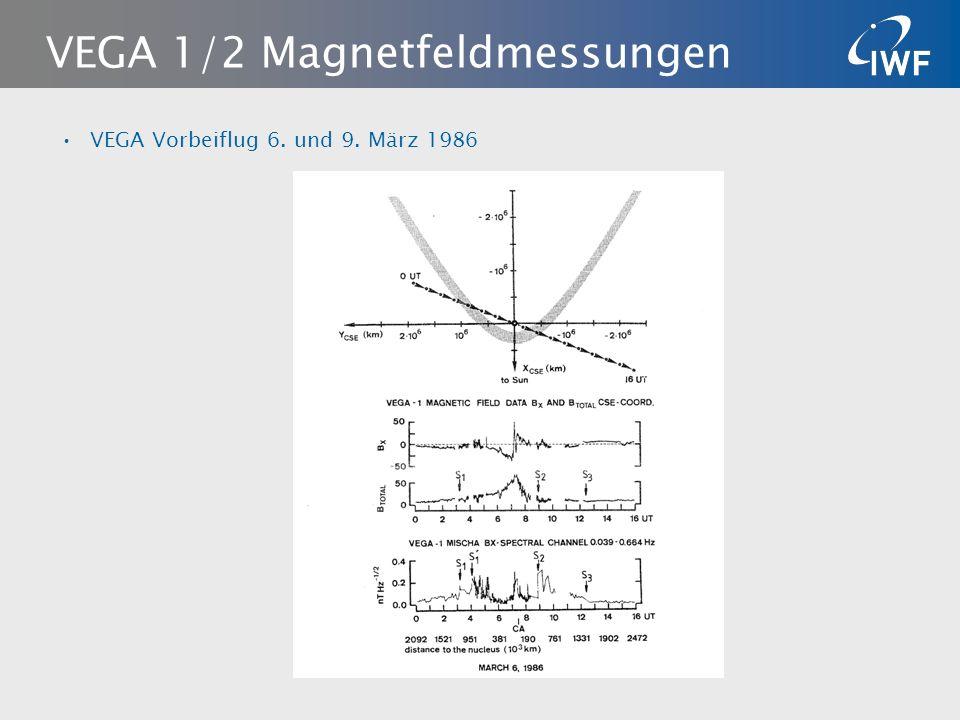 VEGA Vorbeiflug 6. und 9. März 1986 VEGA 1/2 Magnetfeldmessungen