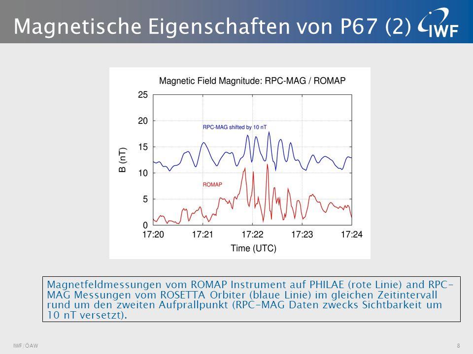 IWF/ÖAW8 Magnetische Eigenschaften von P67 (2) Magnetfeldmessungen vom ROMAP Instrument auf PHILAE (rote Linie) and RPC- MAG Messungen vom ROSETTA Orbiter (blaue Linie) im gleichen Zeitintervall rund um den zweiten Aufprallpunkt (RPC-MAG Daten zwecks Sichtbarkeit um 10 nT versetzt).