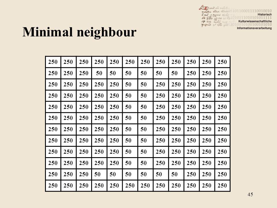 Minimal neighbour 250 50 250 50 250 50 250 50 250 50 250 50 250 50 250 50 250 50 250 50 250 45