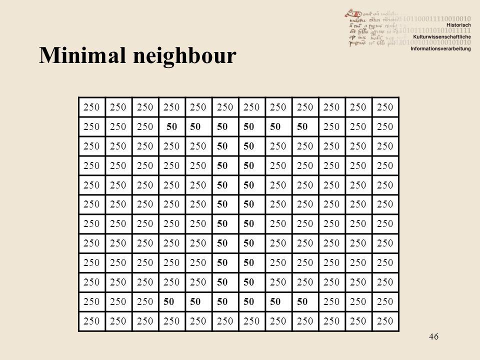 Minimal neighbour 250 50 250 50 250 50 250 50 250 50 250 50 250 50 250 50 250 50 250 50 250 46