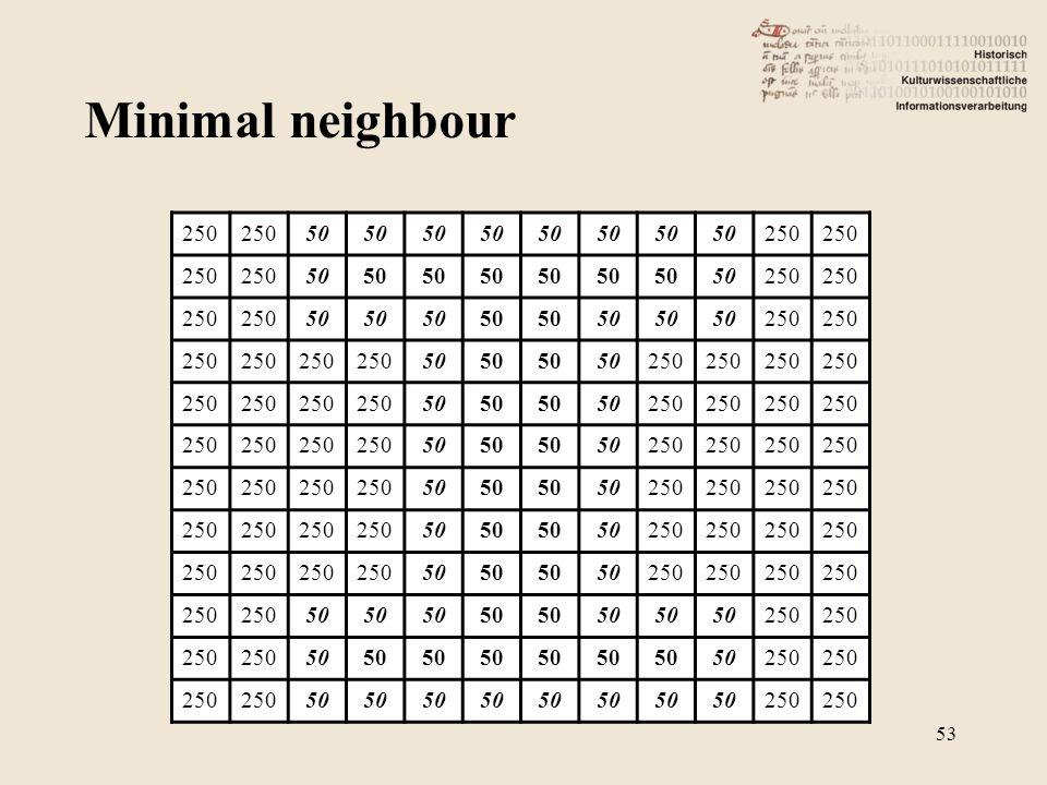 Minimal neighbour 250 50 250 50 250 50 250 50 250 50 250 50 250 50 250 50 250 50 250 50 250 50 250 50 250 53