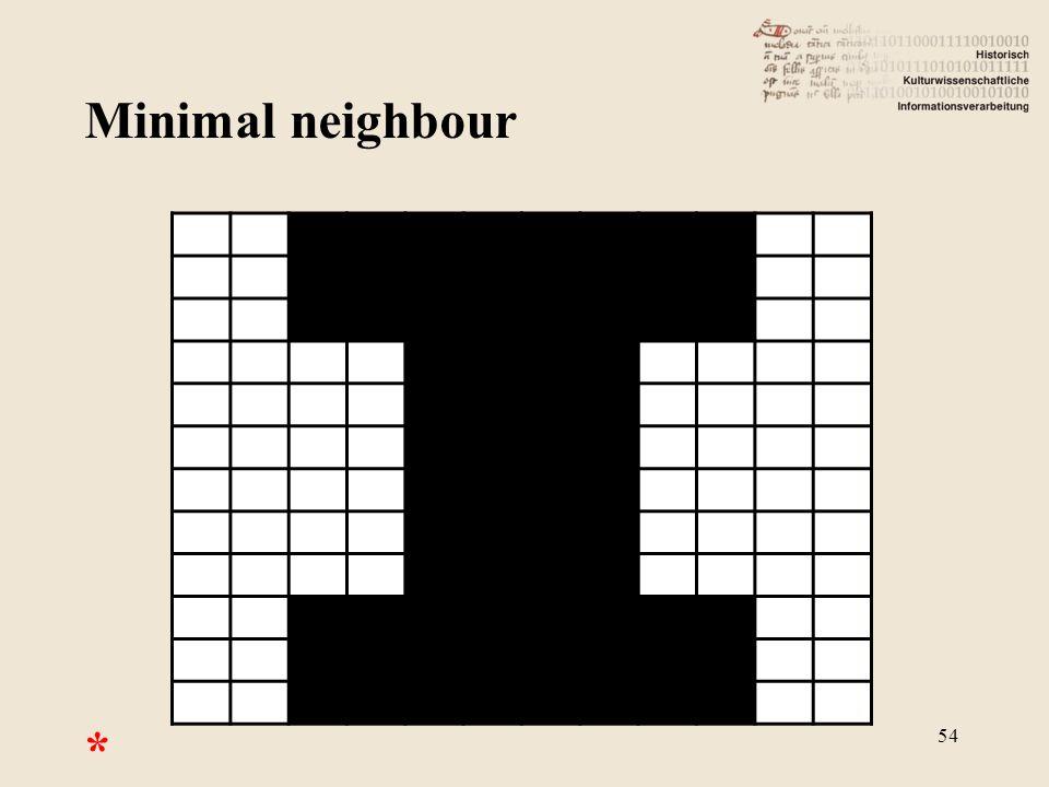 Minimal neighbour * 54