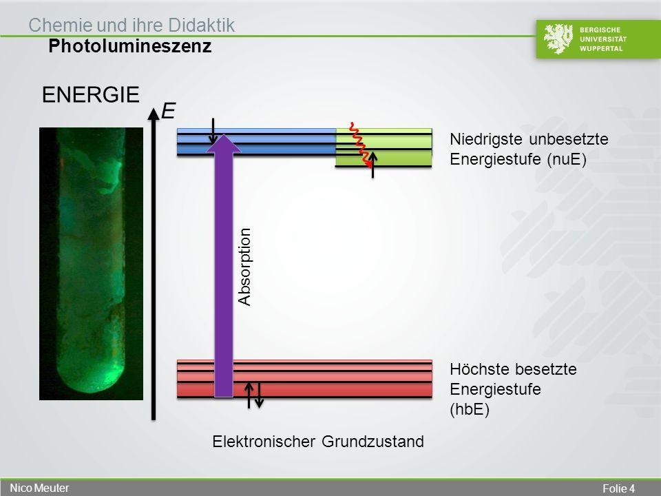 Folie 4 Nico Meuter Photolumineszenz Chemie und ihre Didaktik ENERGIE Höchste besetzte Energiestufe (hbE) Niedrigste unbesetzte Energiestufe (nuE) Abs