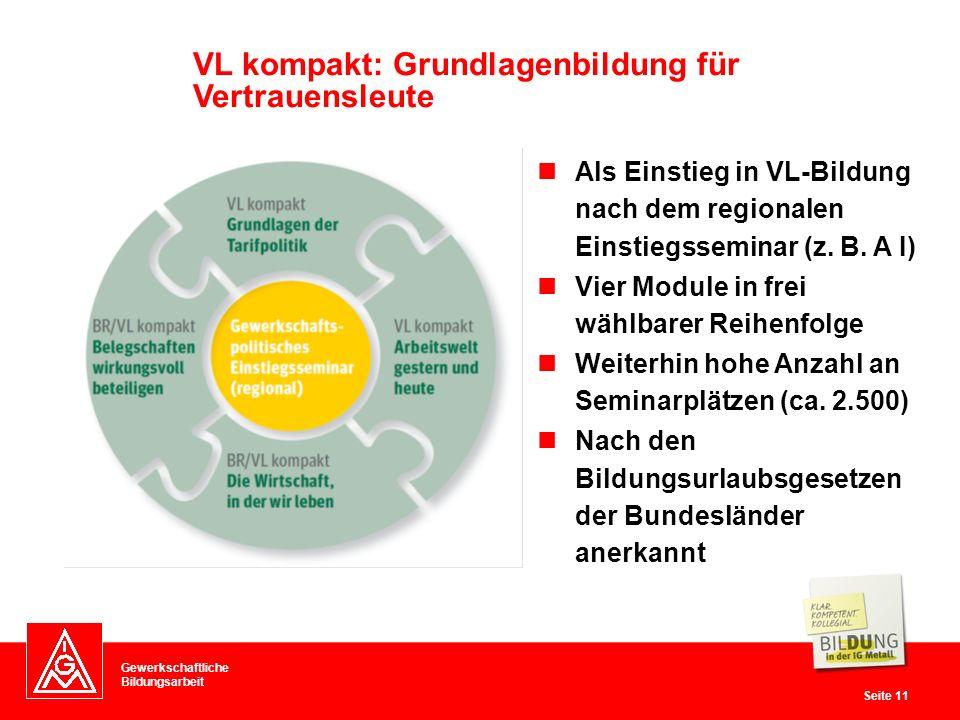 Gewerkschaftliche Bildungsarbeit Seite 11 VL kompakt: Grundlagenbildung für Vertrauensleute Als Einstieg in VL-Bildung nach dem regionalen Einstiegsseminar (z.
