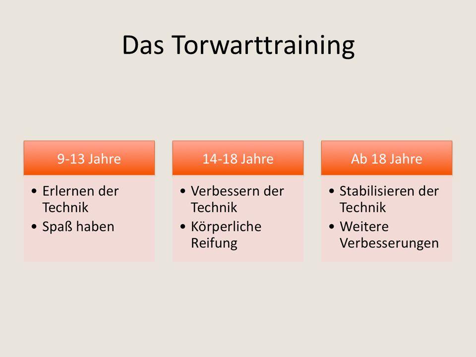 Das Torwarttraining