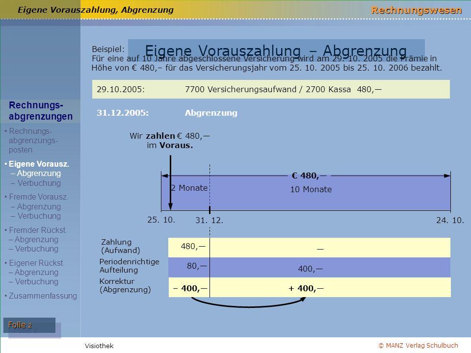 © MANZ Verlag Schulbuch Rechnungswesen Visiothek Folie 2 29.10.2005: 7700 Versicherungsaufwand / 2700 Kassa 480,— Eigene Vorauszahlung, Abgrenzung Wir zahlen € 480,— im Voraus.