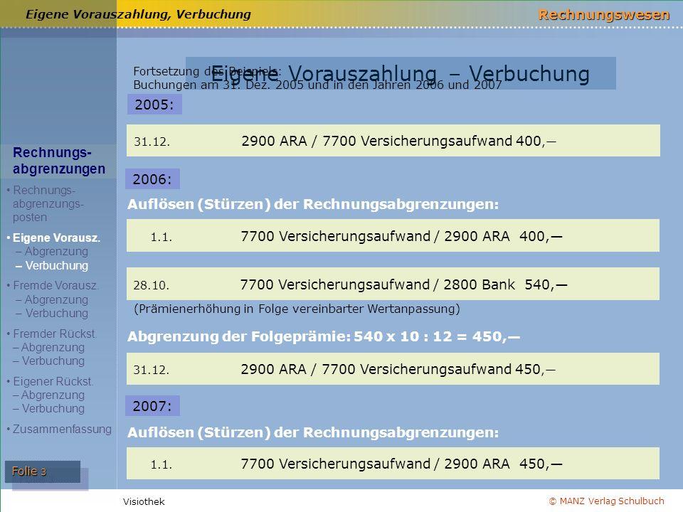 © MANZ Verlag Schulbuch Rechnungswesen Visiothek Folie 3 Eigene Vorauszahlung, Verbuchung Auflösen (Stürzen) der Rechnungsabgrenzungen: 1.1.
