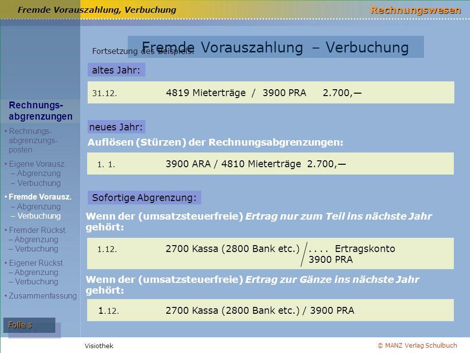 © MANZ Verlag Schulbuch Rechnungswesen Visiothek Folie 5 Fremde Vorauszahlung, Verbuchung 1.12.