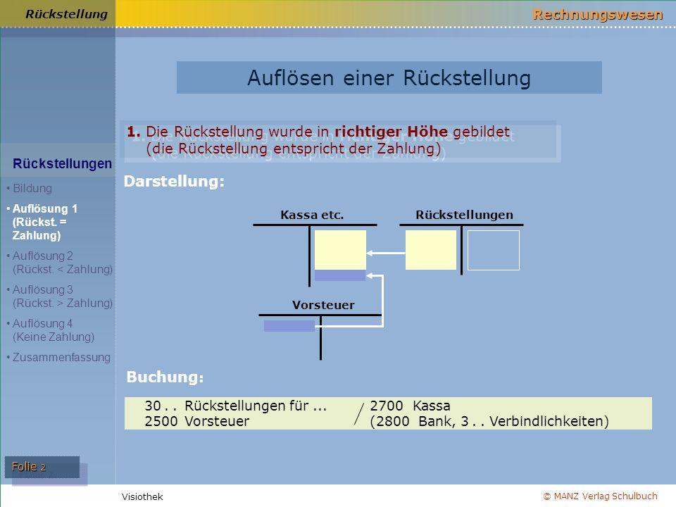 © MANZ Verlag Schulbuch Rechnungswesen Visiothek Folie 2 Rückstellung Auflösen einer Rückstellung Buchung : 1.Die Rückstellung wurde in richtiger Höhe