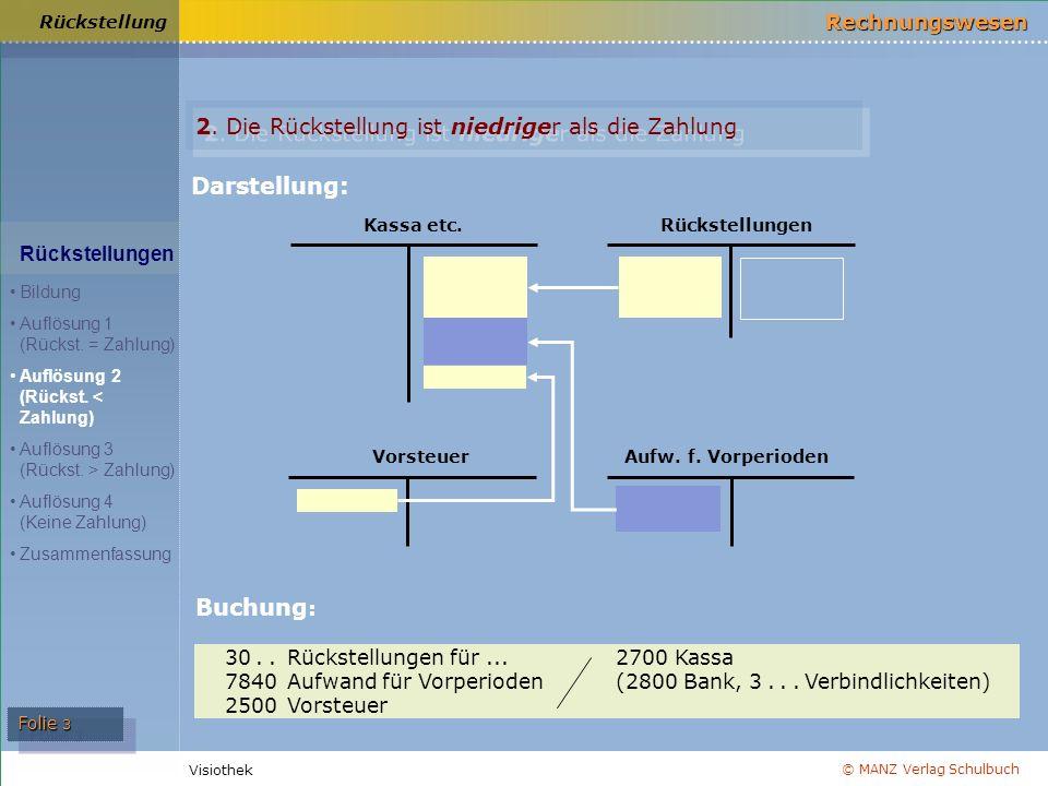 © MANZ Verlag Schulbuch Rechnungswesen Visiothek Folie 3 Rückstellung 2. Die Rückstellung ist niedriger als die Zahlung 30.. Rückstellungen für...2700