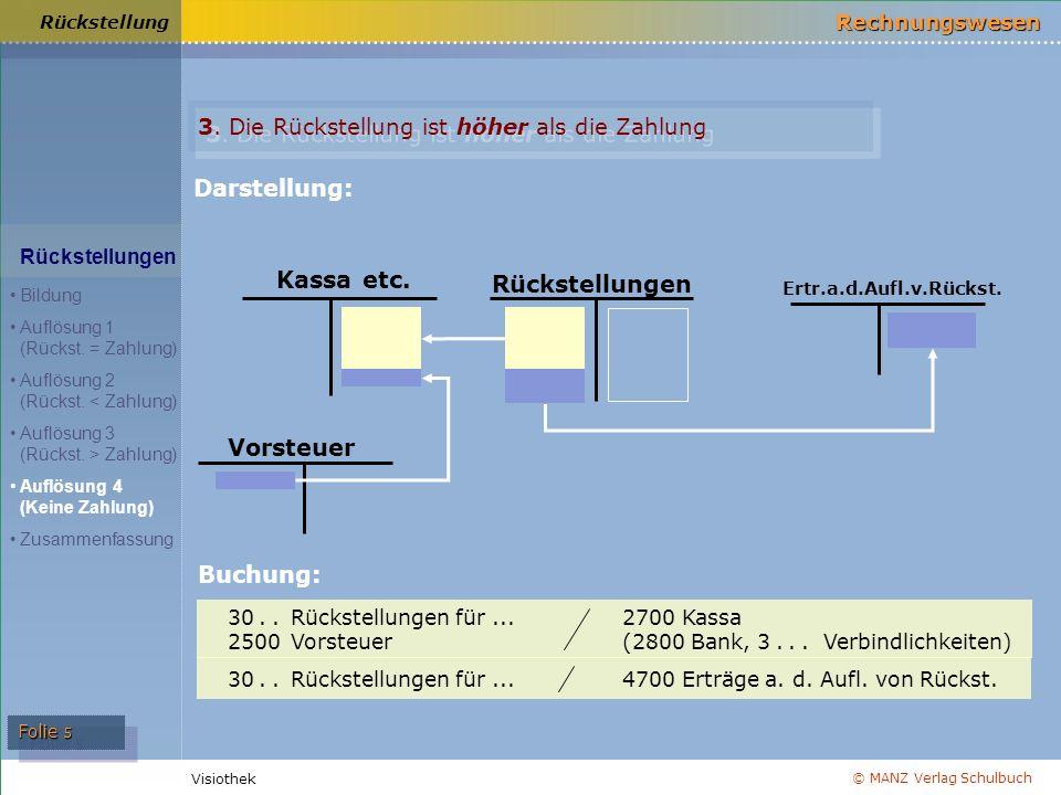 © MANZ Verlag Schulbuch Rechnungswesen Visiothek Folie 5 Rückstellung 3. Die Rückstellung ist höher als die Zahlung Buchung: Darstellung: Vorsteuer Ka