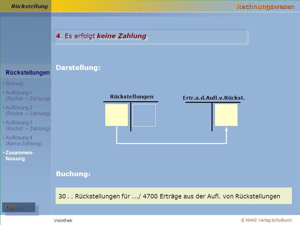 © MANZ Verlag Schulbuch Rechnungswesen Visiothek Folie 6 Rückstellung 4. Es erfolgt keine Zahlung 30.. Rückstellungen für.../ 4700 Erträge aus der Auf