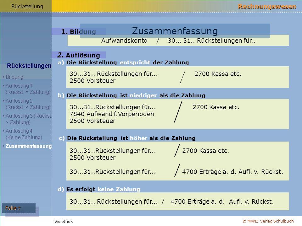 © MANZ Verlag Schulbuch Rechnungswesen Visiothek Folie 7 Aufwandskonto / 30.., 31.. Rückstellungen für.. 30..,31.. Rückstellungen für... 2700 Kassa et
