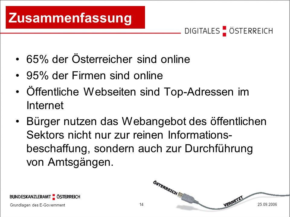 Grundlagen des E-Government 1425.09.2006 Zusammenfassung 65% der Österreicher sind online 95% der Firmen sind online Öffentliche Webseiten sind Top-Ad