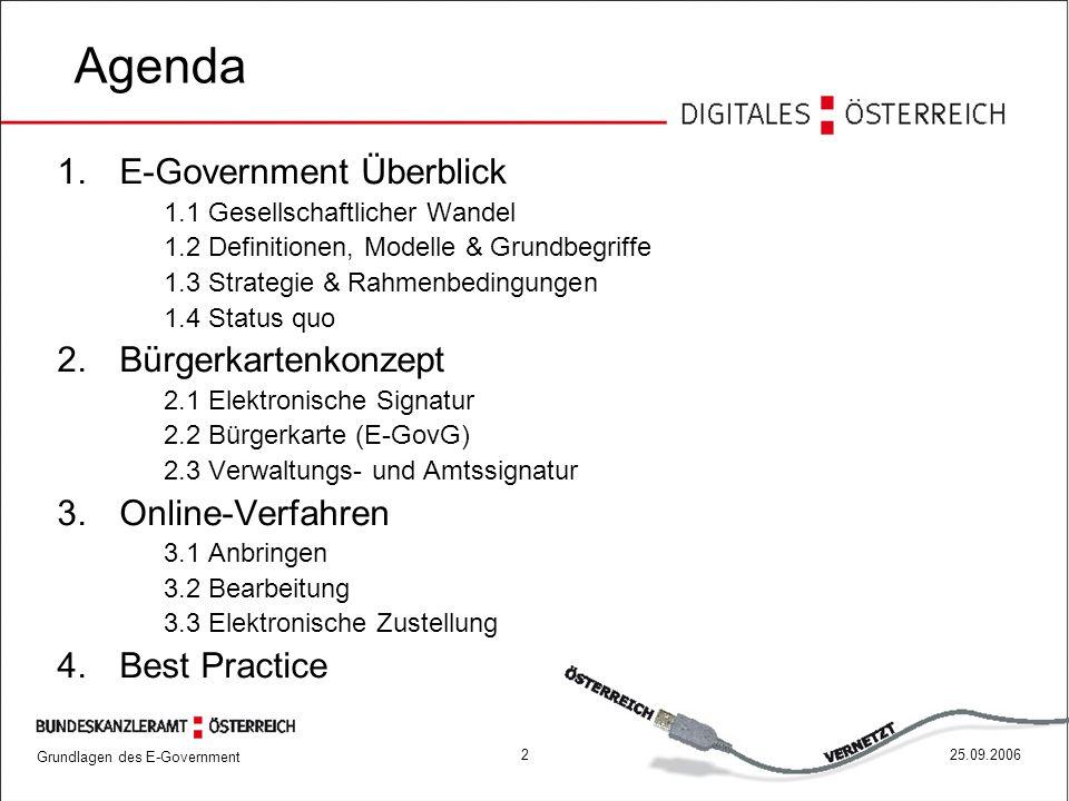 225.09.2006 Agenda 1.E-Government Überblick 1.1 Gesellschaftlicher Wandel 1.2 Definitionen, Modelle & Grundbegriffe 1.3 Strategie & Rahmenbedingungen
