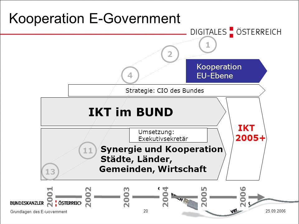 Grundlagen des E-Government 2025.09.2006 Kooperation E-Government Synergie und Kooperation Städte, Länder, Gemeinden, Wirtschaft 1 2 4 11 13 2001 2002