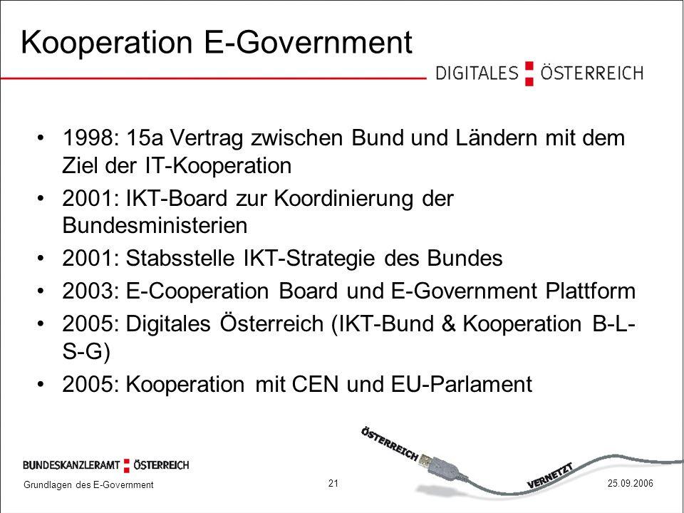 Grundlagen des E-Government 2125.09.2006 Kooperation E-Government 1998: 15a Vertrag zwischen Bund und Ländern mit dem Ziel der IT-Kooperation 2001: IK