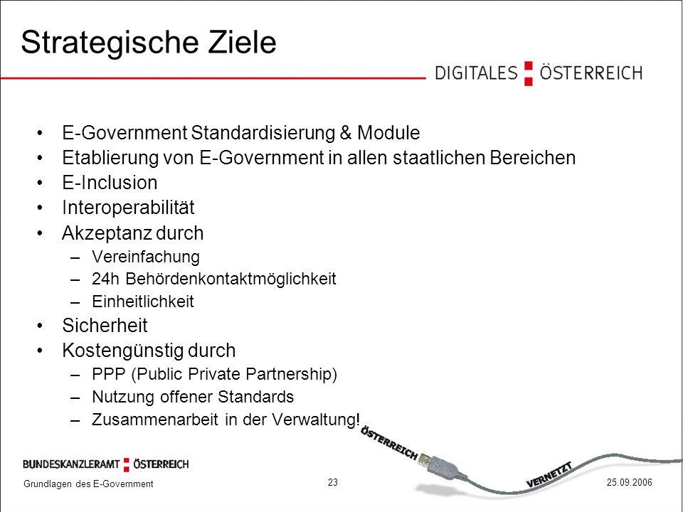 Grundlagen des E-Government 2325.09.2006 Strategische Ziele E-Government Standardisierung & Module Etablierung von E-Government in allen staatlichen B