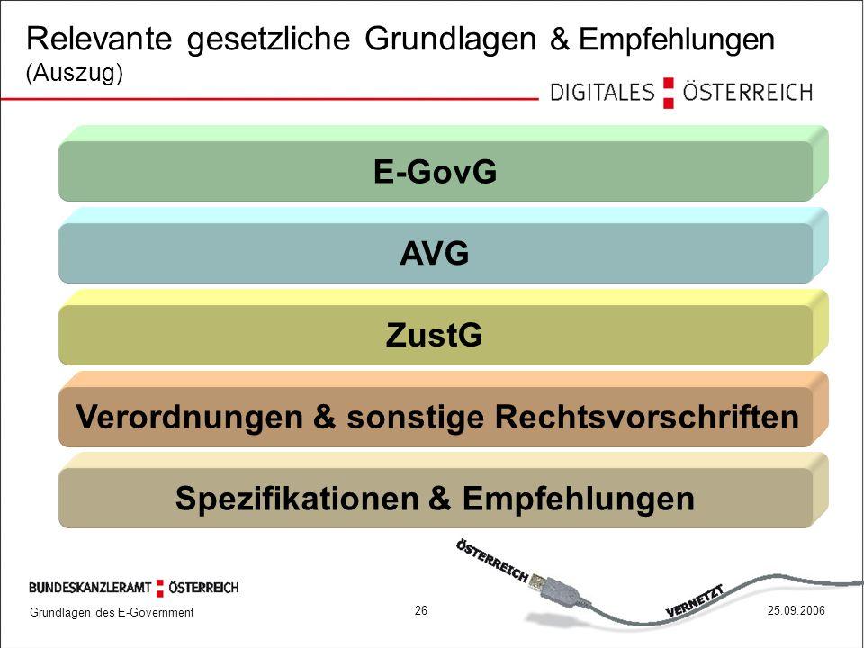 Grundlagen des E-Government 2625.09.2006 E-GovG AVG ZustG Verordnungen & sonstige Rechtsvorschriften Spezifikationen & Empfehlungen Relevante gesetzli